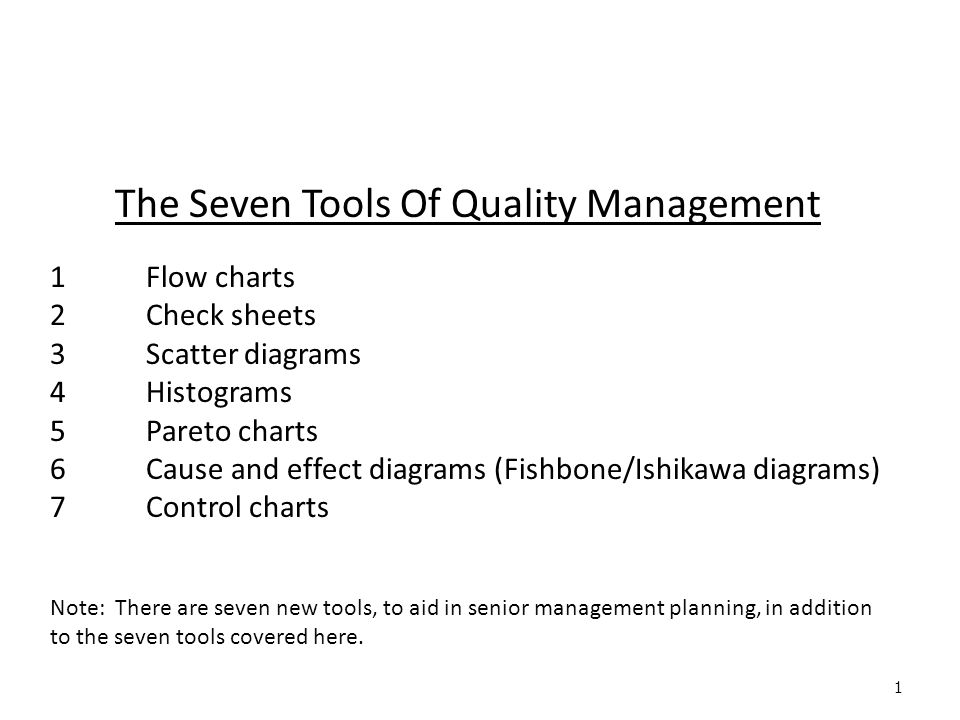 The Seven Tools Of Quality Management