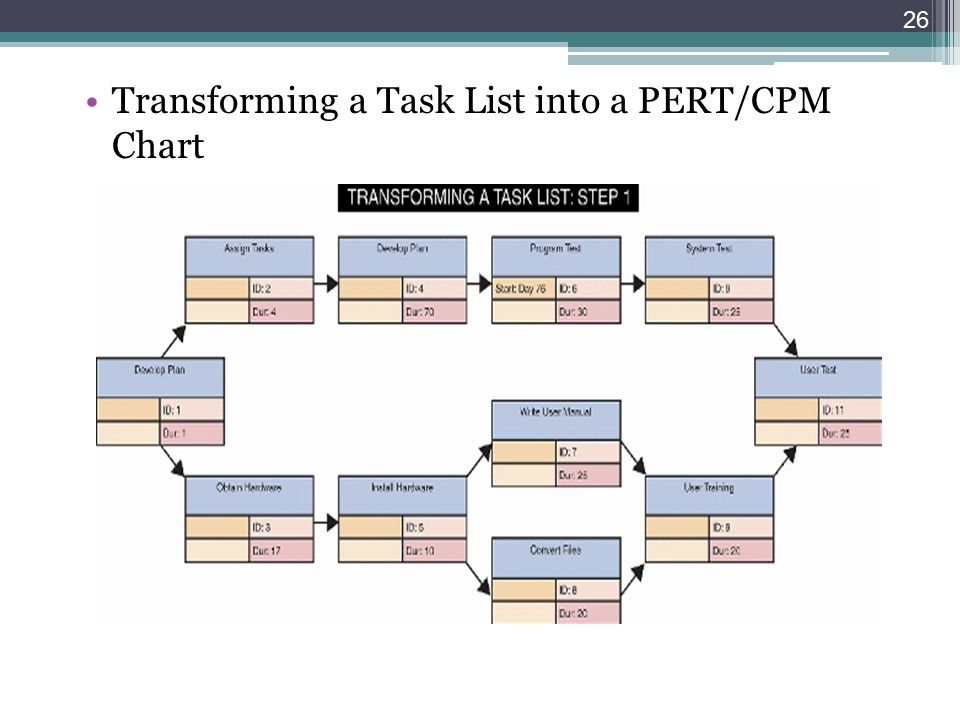 perceptions of project management cpmgt 300 Cpmgt 300 complete course cpmgt 300 week 1 dq 1 cpmgt 300 week 1 dq 2 cpmgt 300 week 1 individual assignment perceptions of project management.