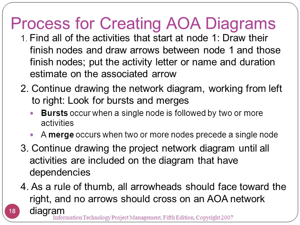 in an aoa network diagram, _____ occur when two or more activities ...
