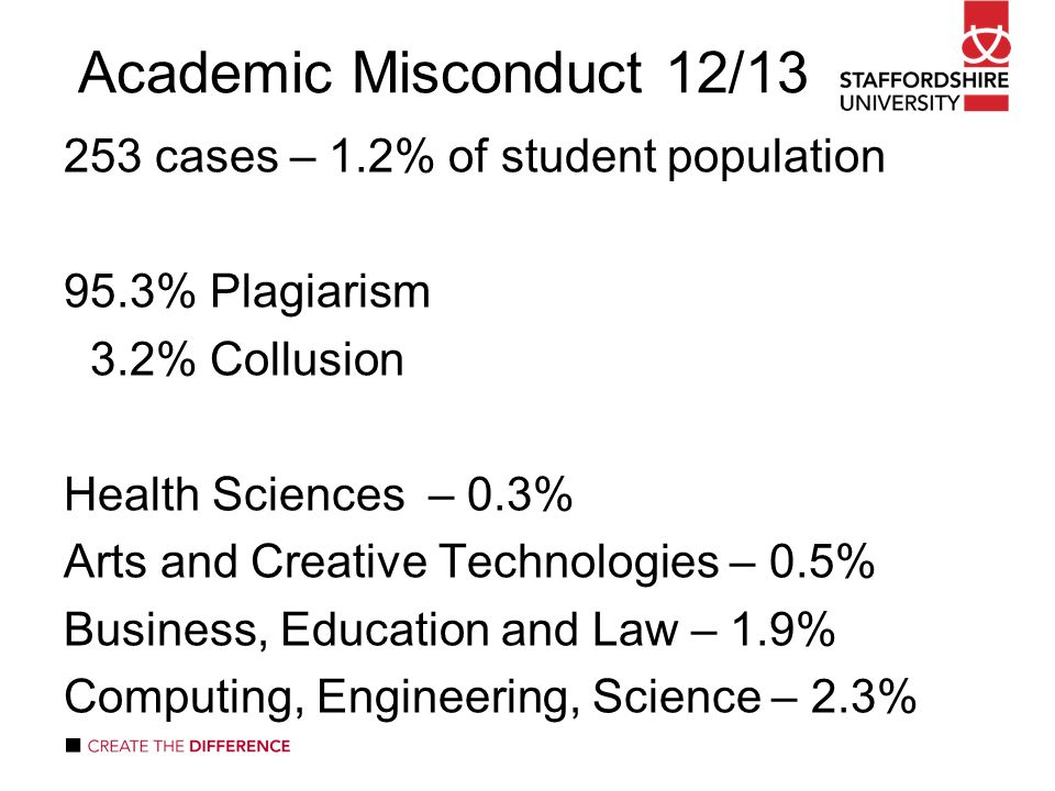 essay on student misconduct Academic dishonesty, academic misconduct, academic fraud and academic integrity are related concepts that refer to various actions on the part of students that go against the expected norms of a school, university or other learning institution definitions of academic misconduct are usually outlined in institutional policies.