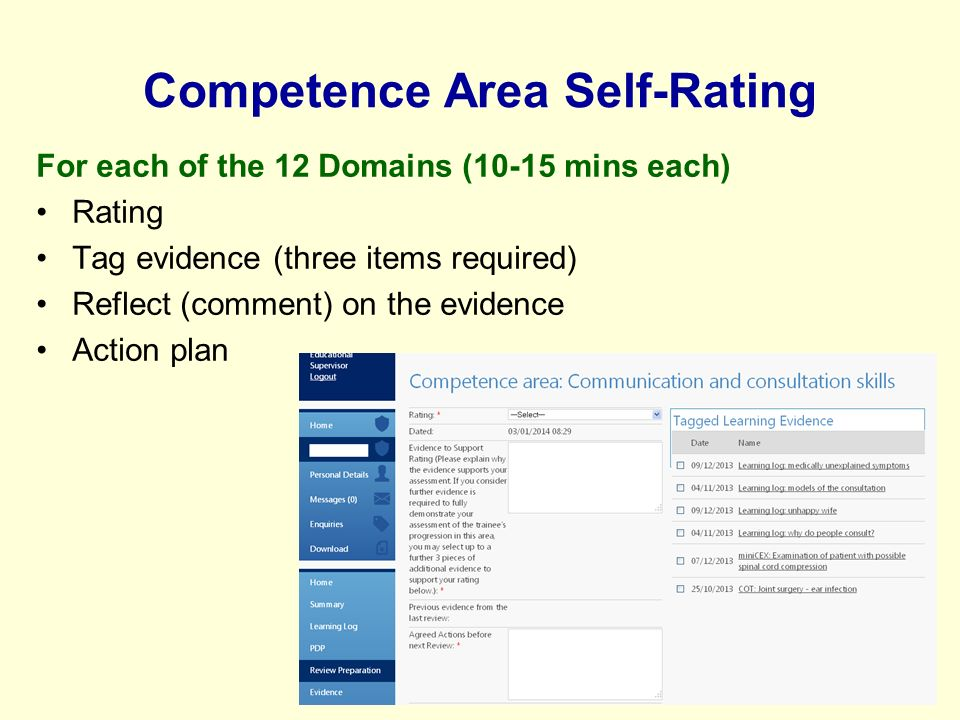 self rated competency essay 277 form 61: self-assessment of counseling performance skills purposes: to provide the trainee with an opportunity to review levels of competency in the per.