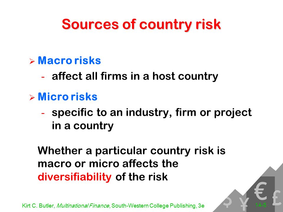 macro risk management vs micro risk Macro risk is a type of political risk in which political actions  micro and macro  understand what risk management is in business and why it is a.