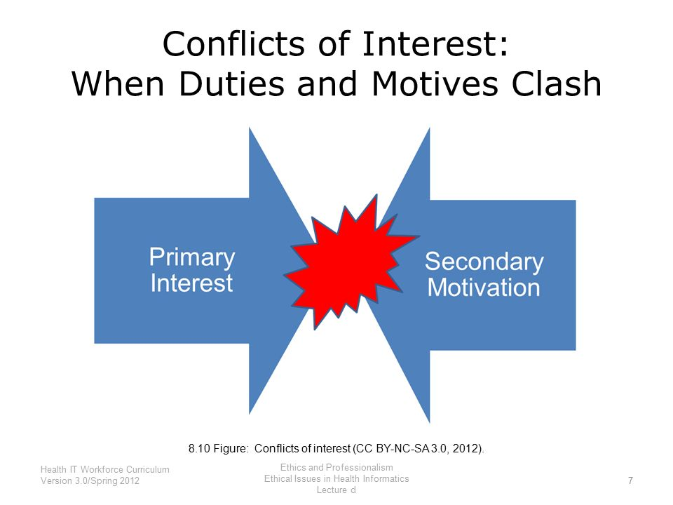 duty to avoid conflicts of interests A real or seeming incompatibility between the interests of two of a  and avoid conflicts of  to avoiding conflicts of interest while.