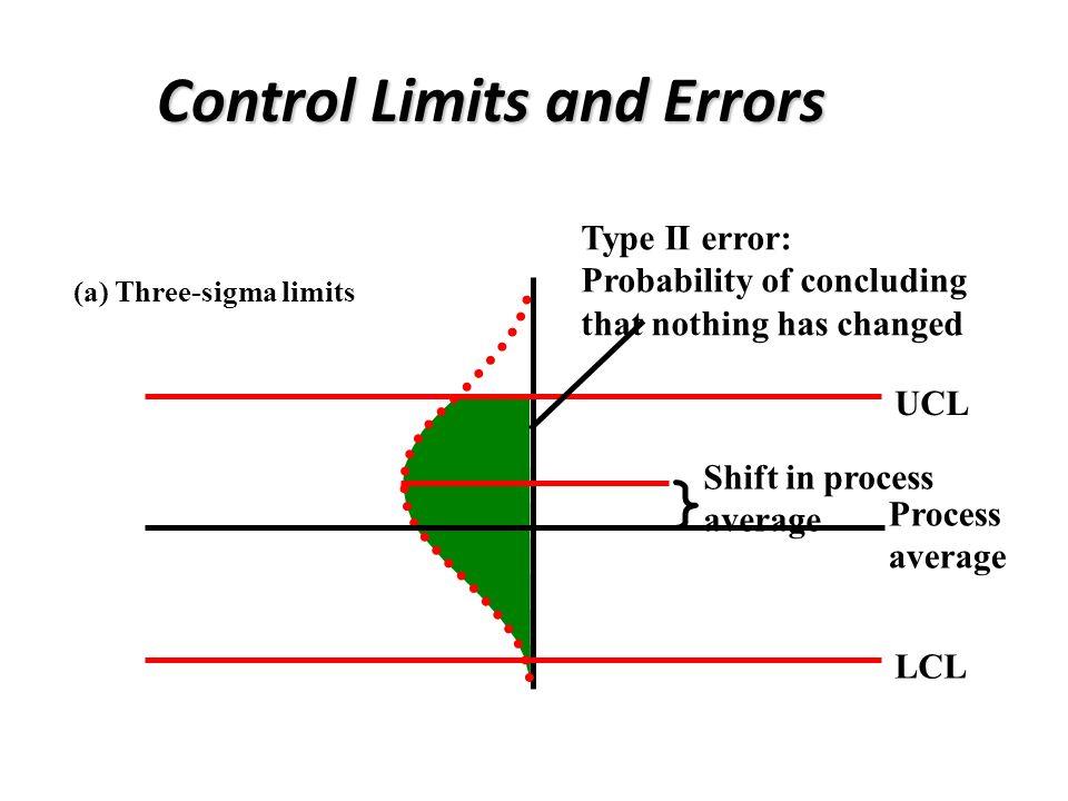types of errors in statistics pdf