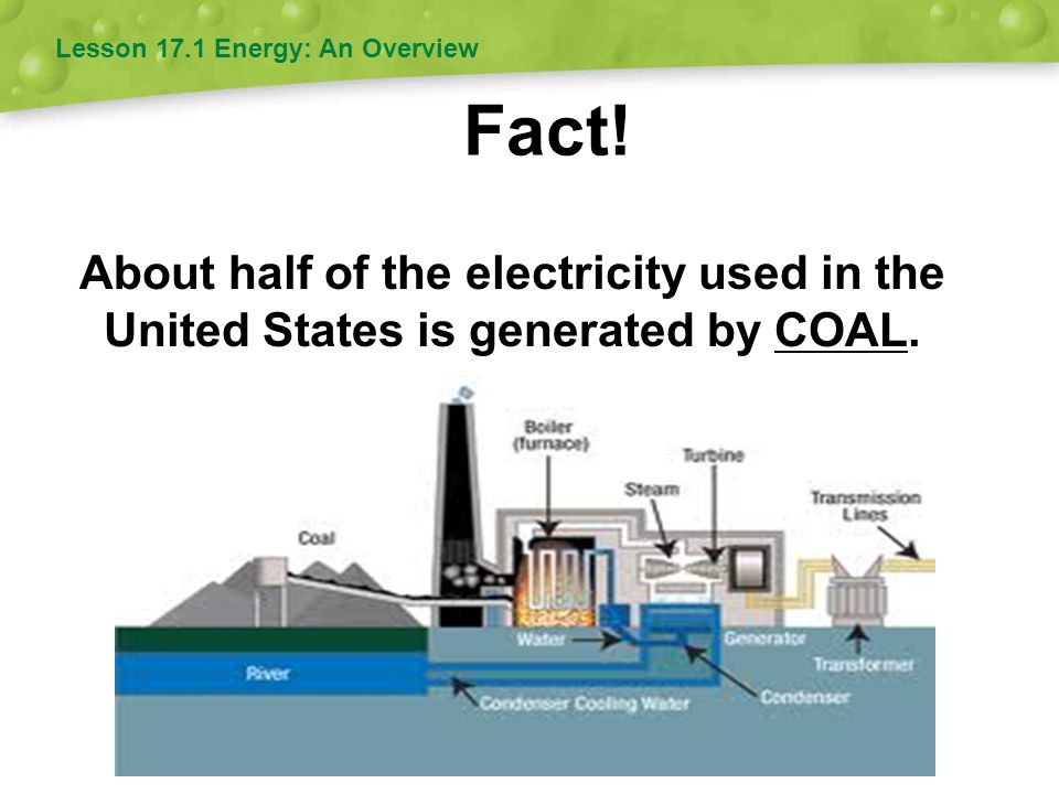 an overview of using energy and acid rain damages in the united states There is a renewable energy debate  habitat loss from acid rain and  the examples and perspective in this section deal primarily with the united states and.