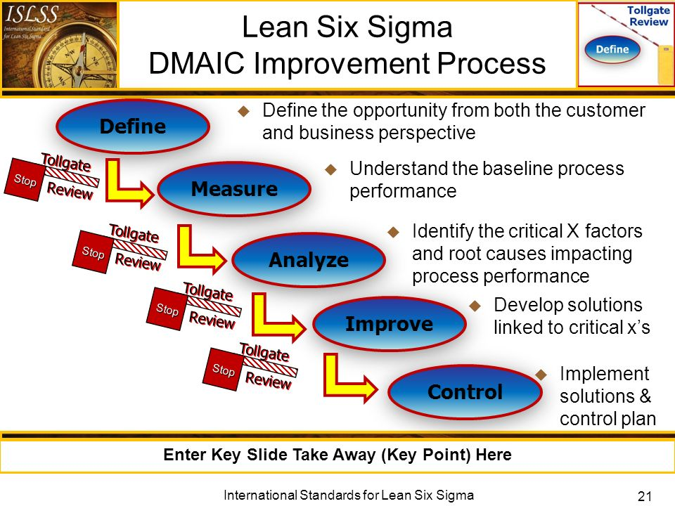 dmaic process improvement plan analyze improve The shewhart cycle (plan-do-check-act, or pdca) was popularized by deming as a fundamental process improvement paradigm that evolved into the define- measure-analyze-improve-control (dmaic) process that is an integral part of the implementation of modern six sigma control charts have.