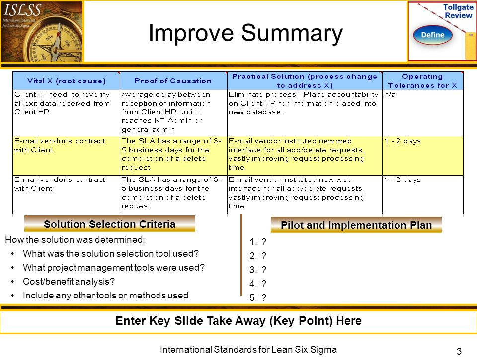 Measure Phase Lean Six Sigma Measure Phase Tollgate Review