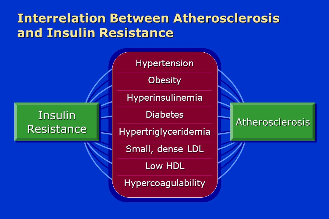 hypertension and atherosclerosis relationship