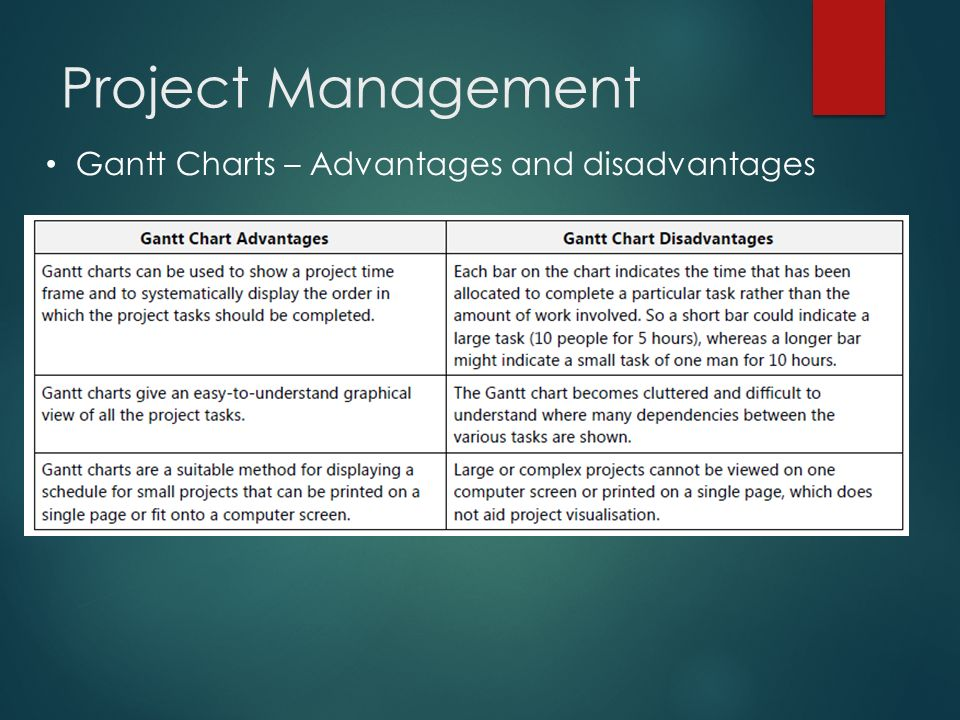 07 – Project Management Software - Ppt Download