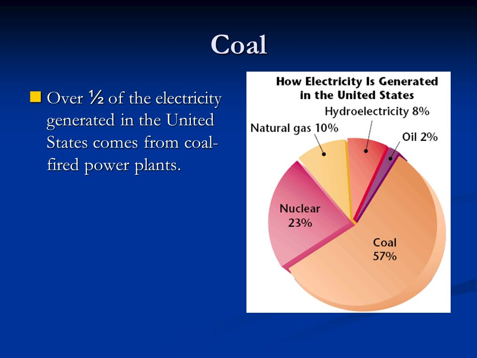 Coal Over ½ of the electricity generated in the United States comes from coal-fired power plants.