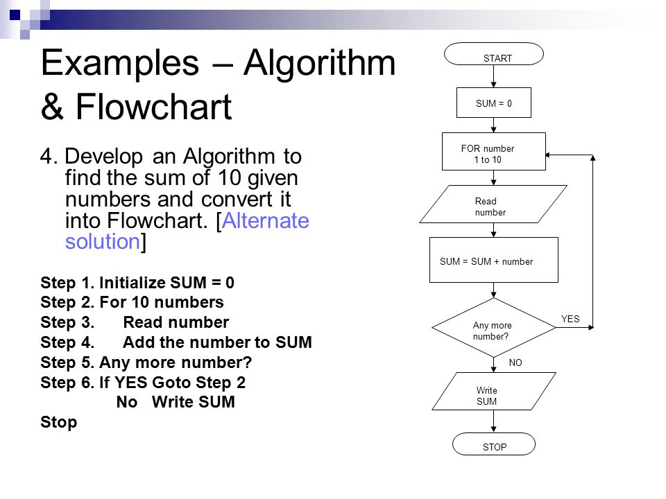 sample solution algorithm to determine meal A solution generated by genetic algorithm is called a chromosome, while collection of chromosome is referred as a population a chromosome is composed from genes and its value can be either.