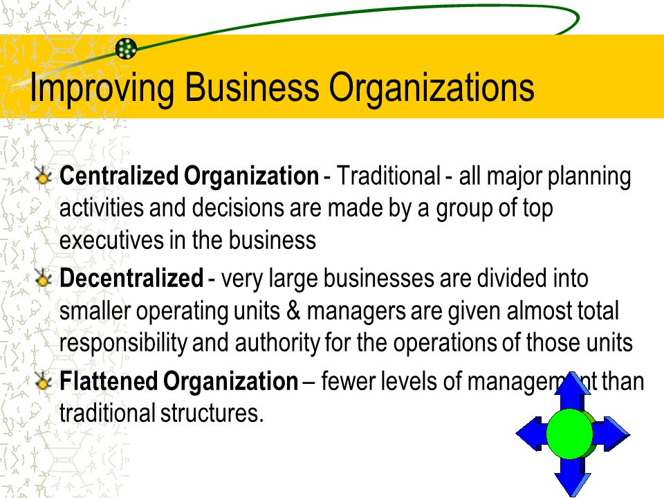 Improving Business Organizations