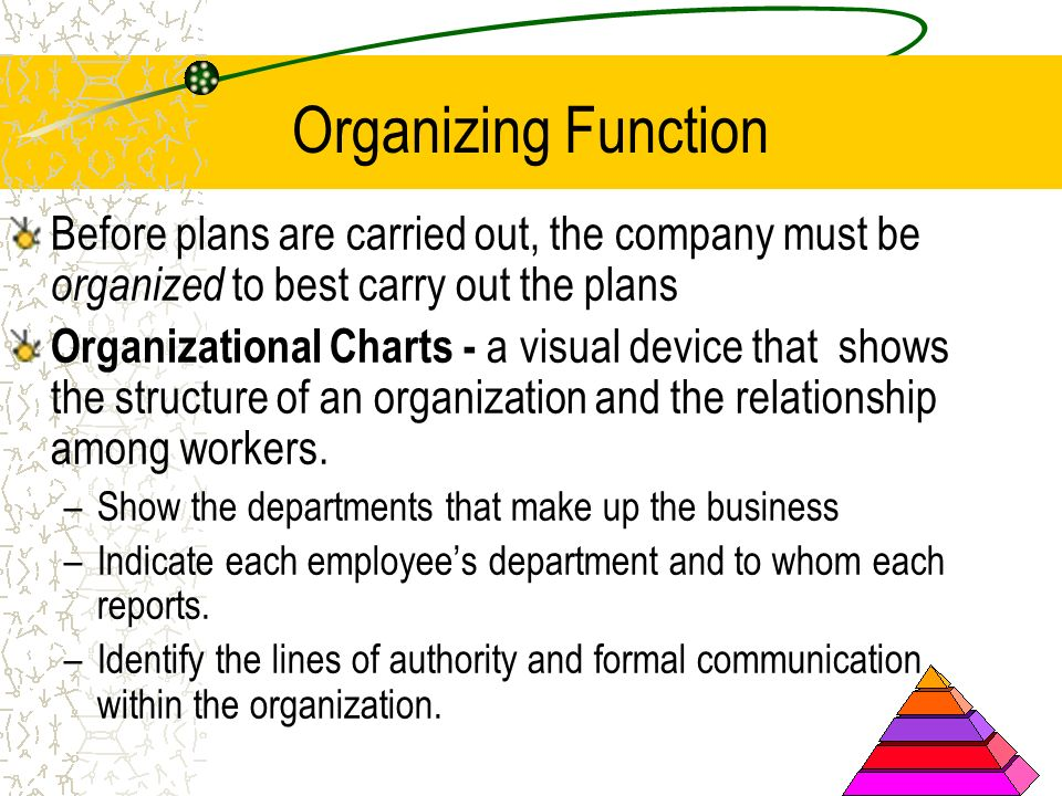 Organizing Function Before plans are carried out, the company must be organized to best carry out the plans.