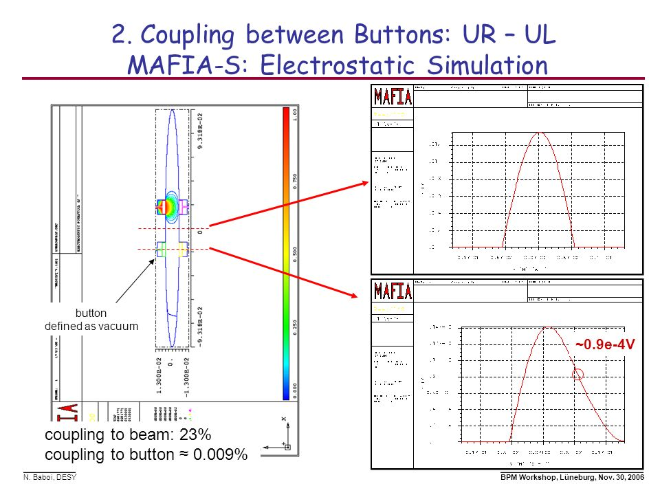 2. Coupling between Buttons: UR – UL MAFIA-S: Electrostatic Simulation