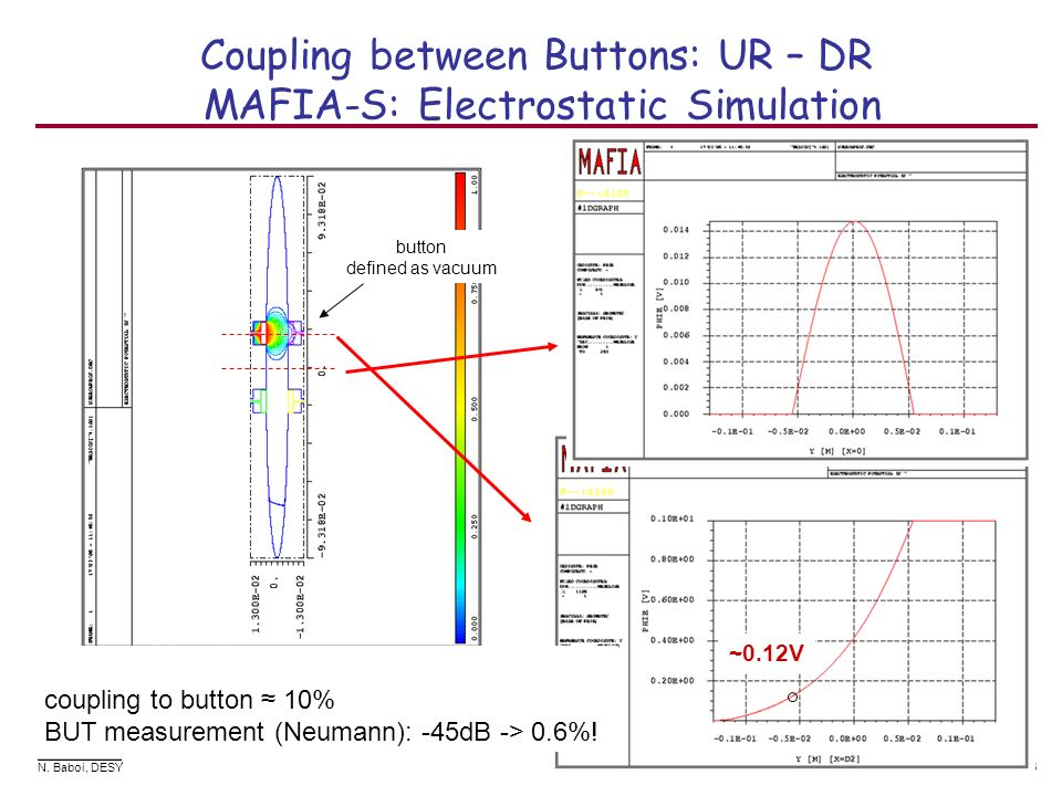Coupling between Buttons: UR – DR MAFIA-S: Electrostatic Simulation