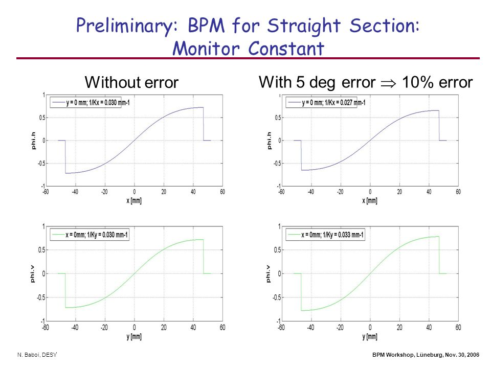 Preliminary: BPM for Straight Section: Monitor Constant