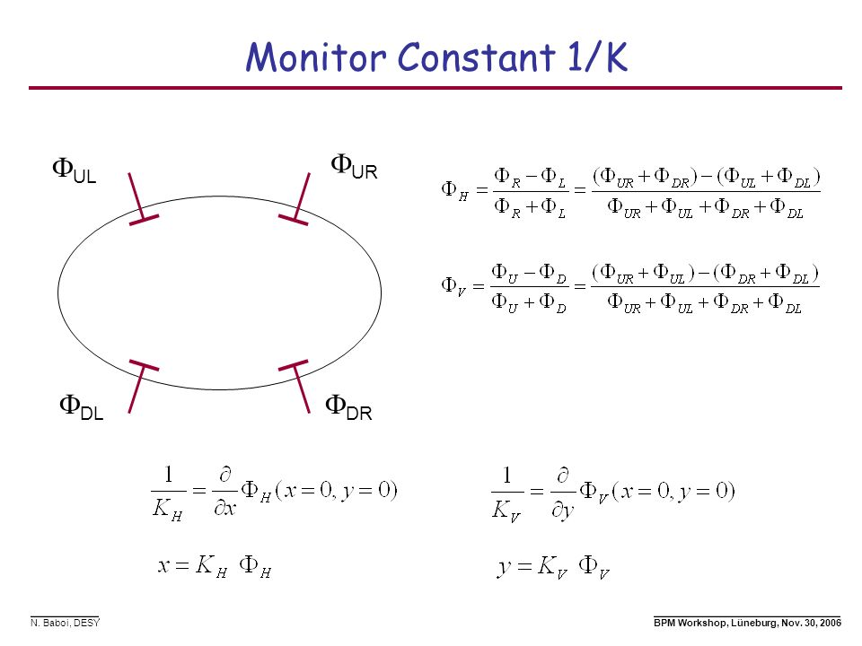 Monitor Constant 1/K FUR FDR FUL FDL
