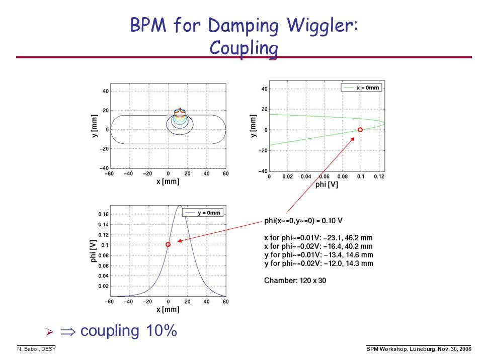 BPM for Damping Wiggler: Coupling