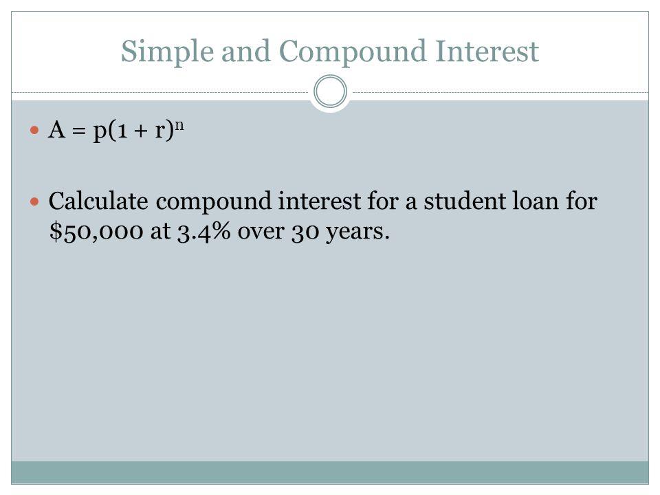 EMI Calculator India  Home Loan Personal amp Car Loan