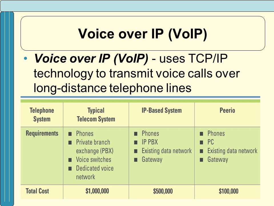 NETWORKS AND TELECOMMUNICATIONS /e-Biz Applications - ppt download