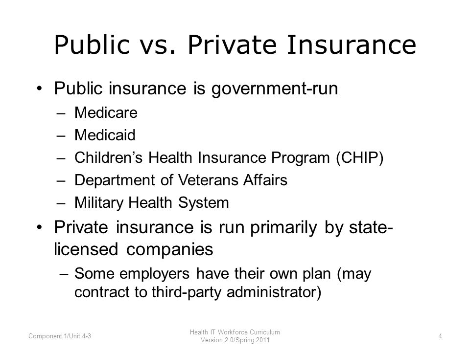 an introduction to medicare a national social insurance program National committee to preserve social security and medicare  this politically  charged, provocative text serves as an introduction to social insurance programs, .