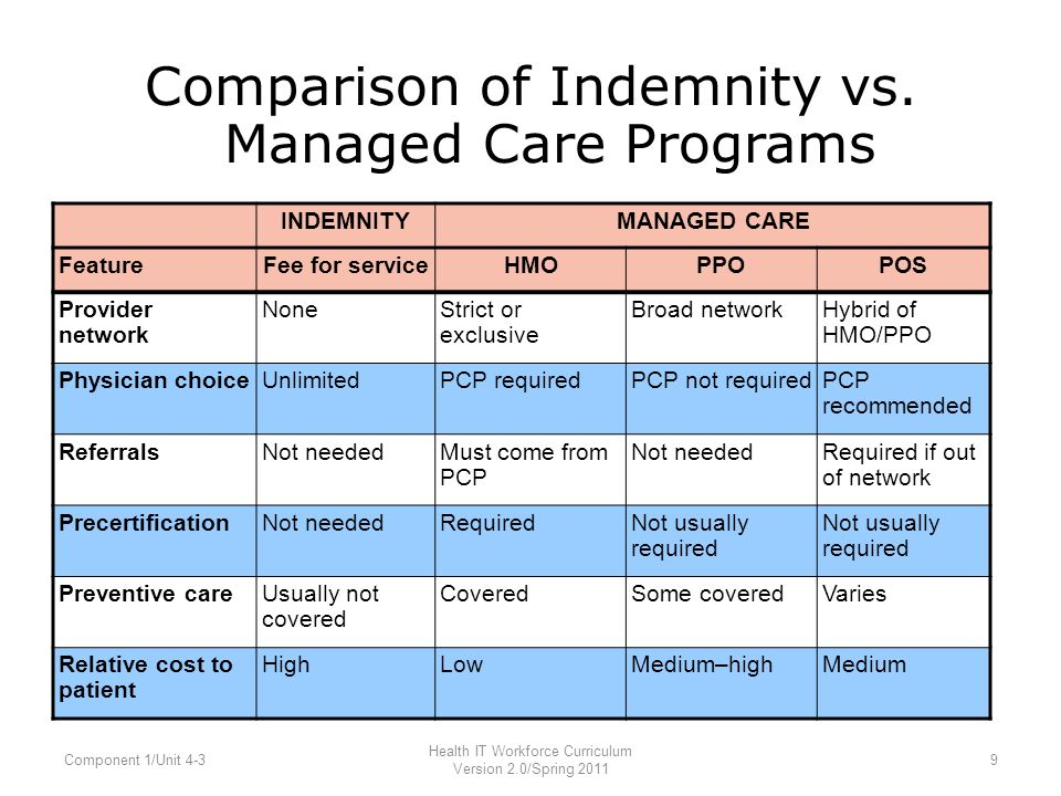 Gatekeeper hmo ppo indemnity