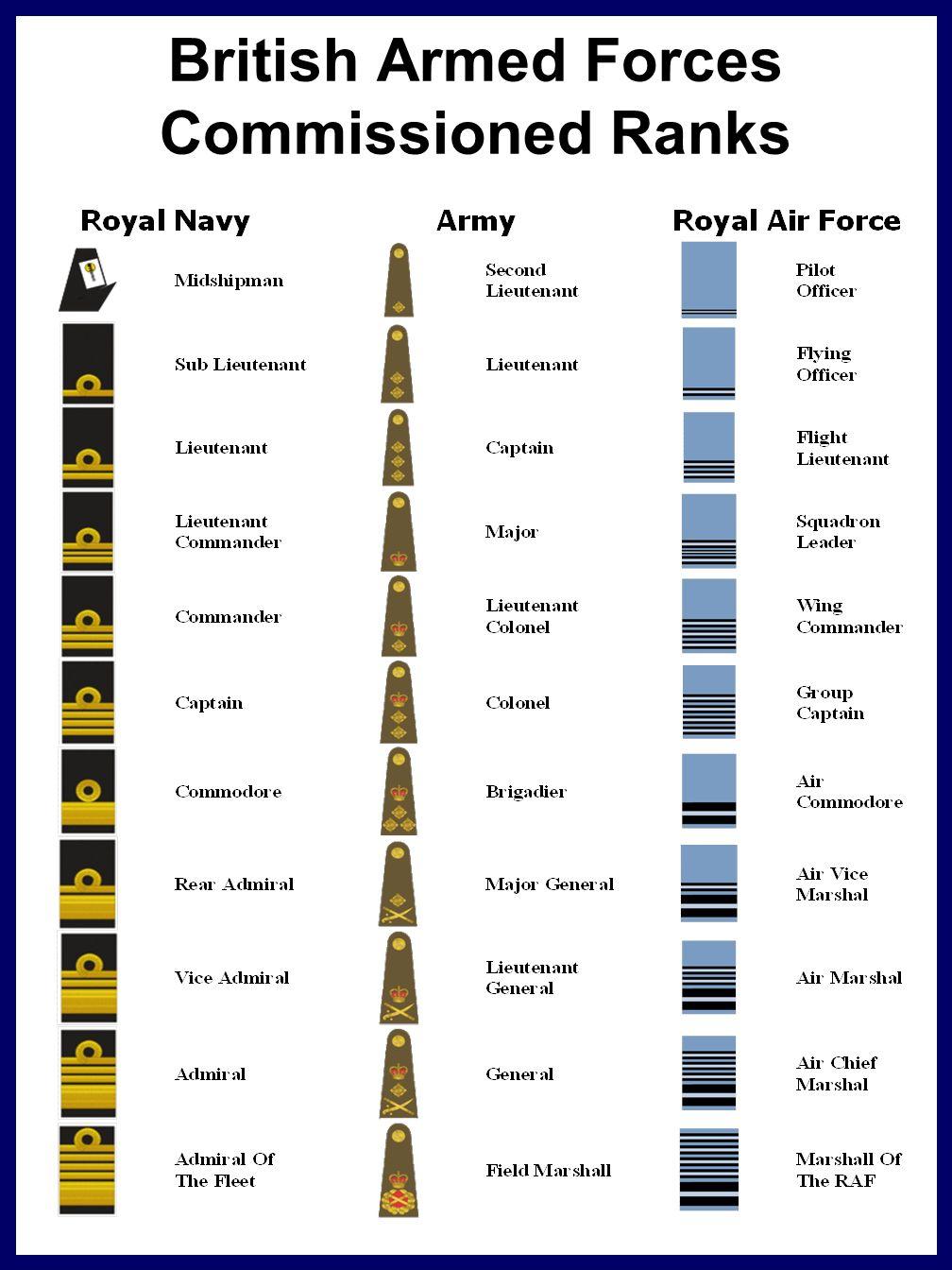 types of forces worksheet