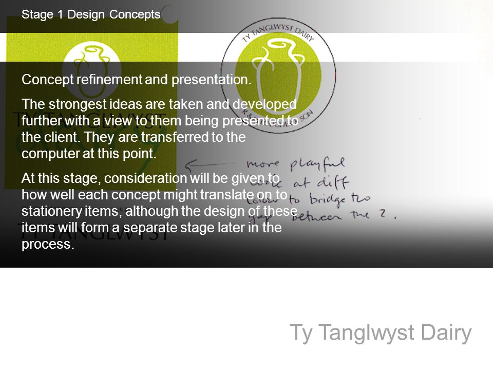 Ty Tanglwyst Dairy Concept refinement and presentation.