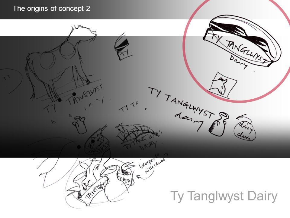 The origins of concept 2 Ty Tanglwyst Dairy