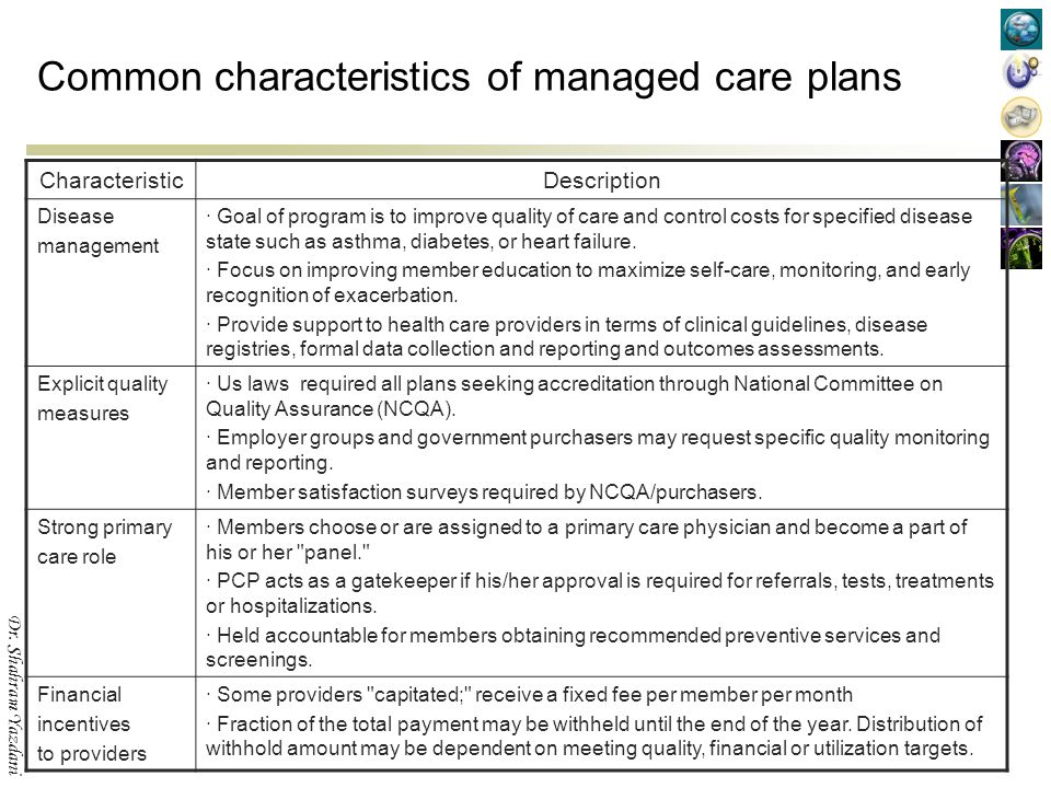 what is managed care and how Looking for online definition of managed care organization in the medical  dictionary managed care organization explanation free what is managed care .