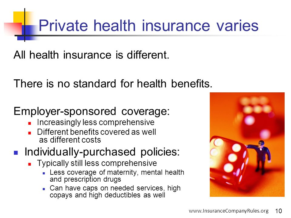 Private Health Insurance ppt download