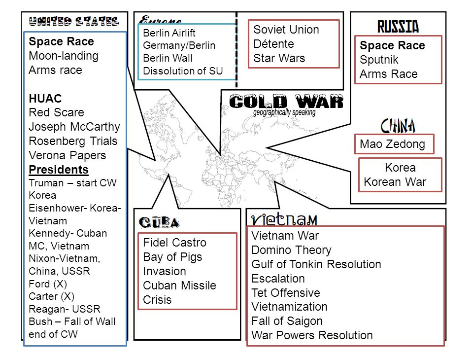gulf of tonkin essay Free essay: they were confused because the united states government sent american troops into vietnam, but there was no official declaration of war (4.