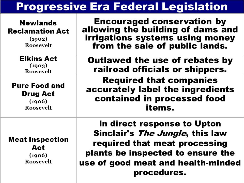 progressive era laws effects The progressive era  women have had to overcome laws and customs that discriminated on the basis of sex in order to overcome the.