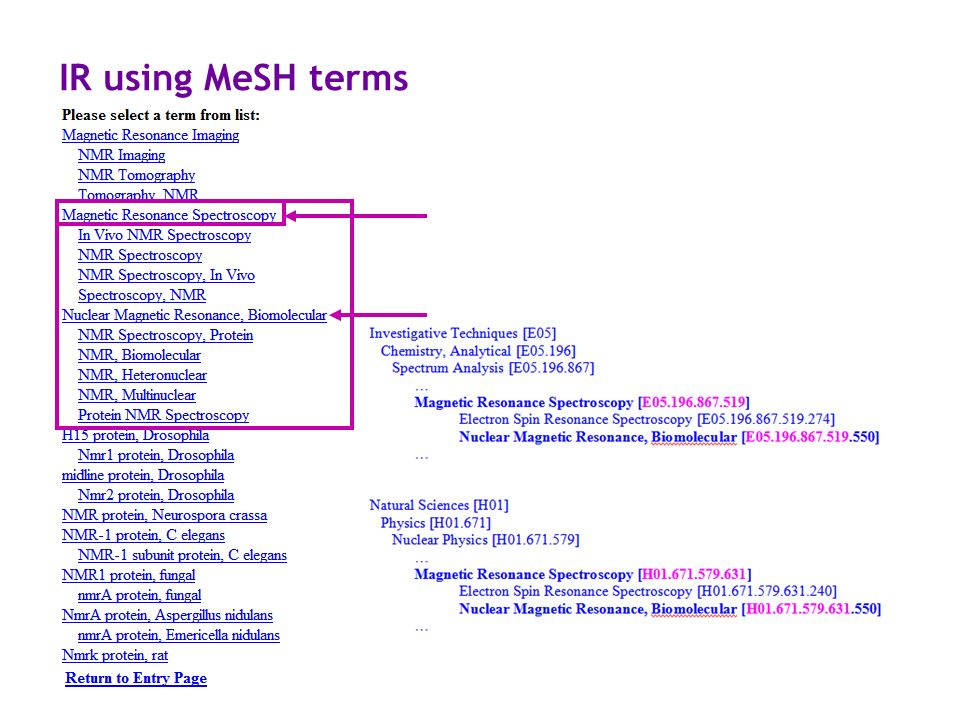 IR using MeSH termsfinding the relevant MeSH terms using the MeSH browser. http://www.nlm.nih.gov/mesh/MBrowser.html.
