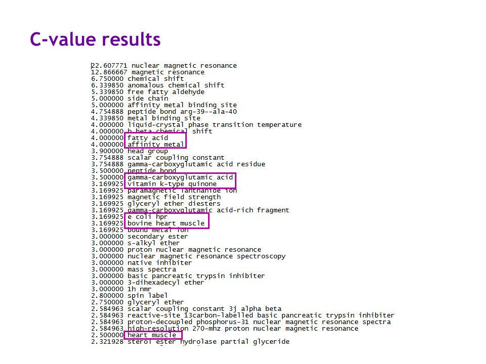 C-value resultsproblem: C-value extracts statistically significant terms.