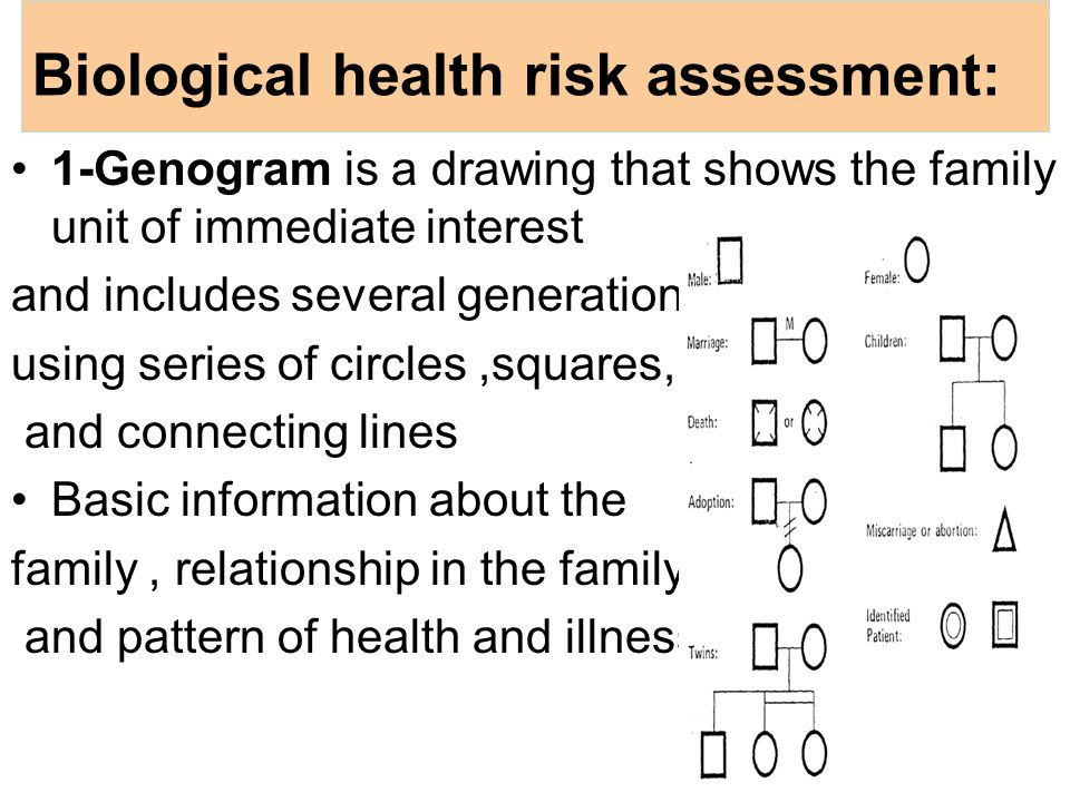 Family Health Risk. - Ppt Download