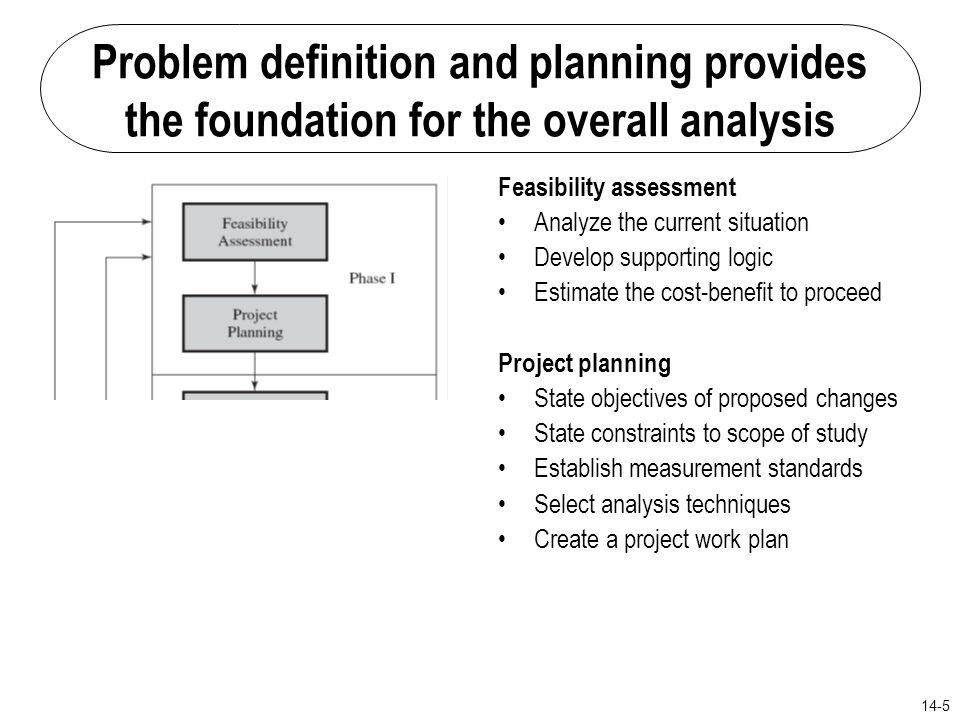 Network and operational planning ppt video online download problem definition and planning provides the foundation for the overall analysis ccuart Images