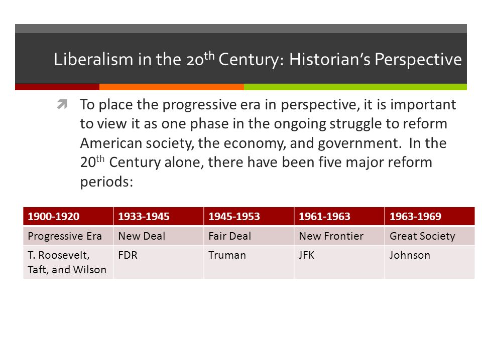 Liberalism in the 20th Century: Historian's Perspective