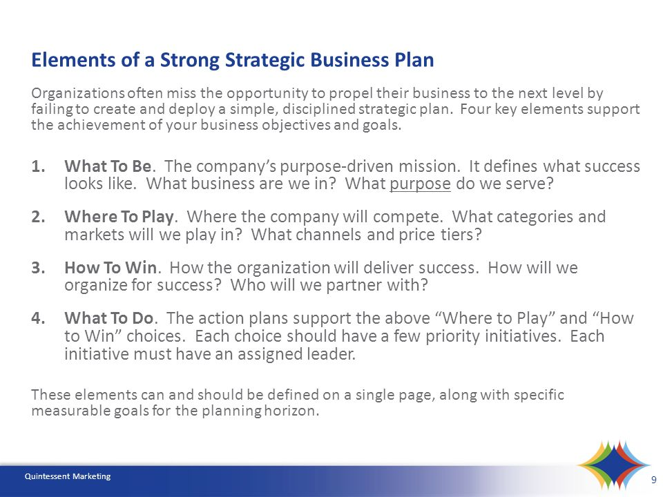 the key elements of a business plan can include