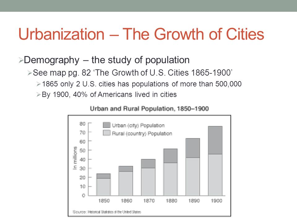 The Movement Of People From The Countryside To Town And Cities - Urbanization map us