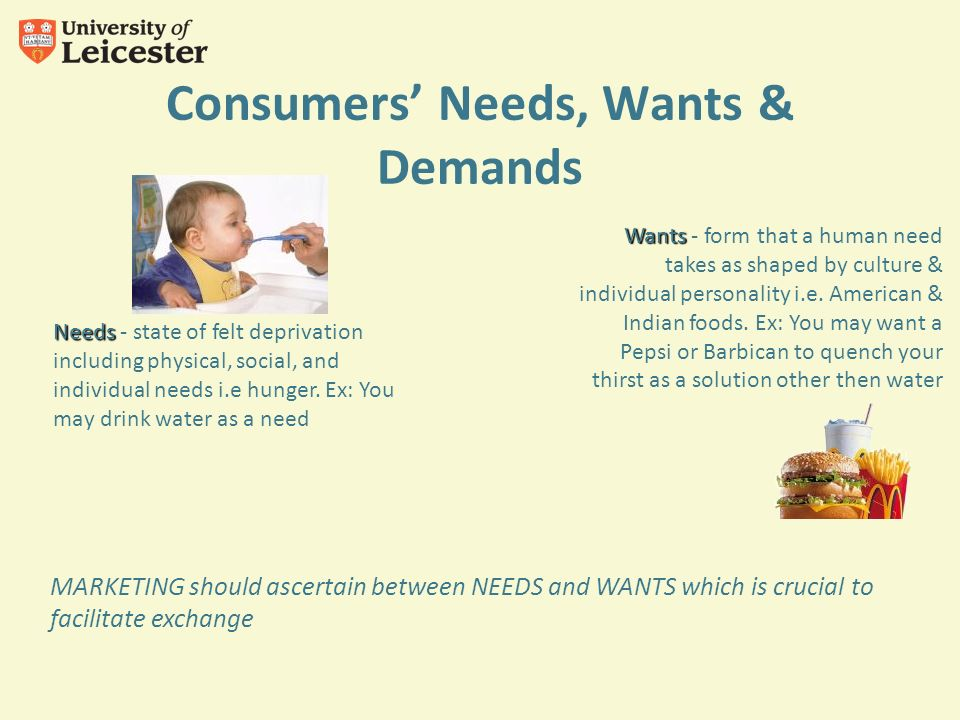 Marketing Needs wants and demands