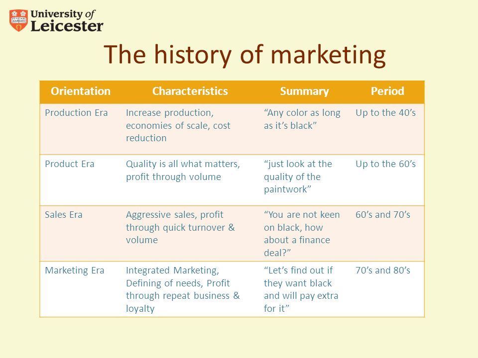 production orientation era The marketing orientation or the marketing and found evidence for both the sales and marketing era during the so-called production era and concluded that.