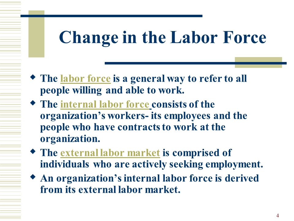 Change in the Labor Force