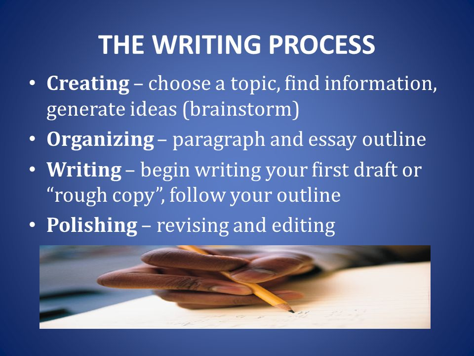 instructor larisa duravetz ppt  the writing process creating choose a topic information generate ideas brainstorm