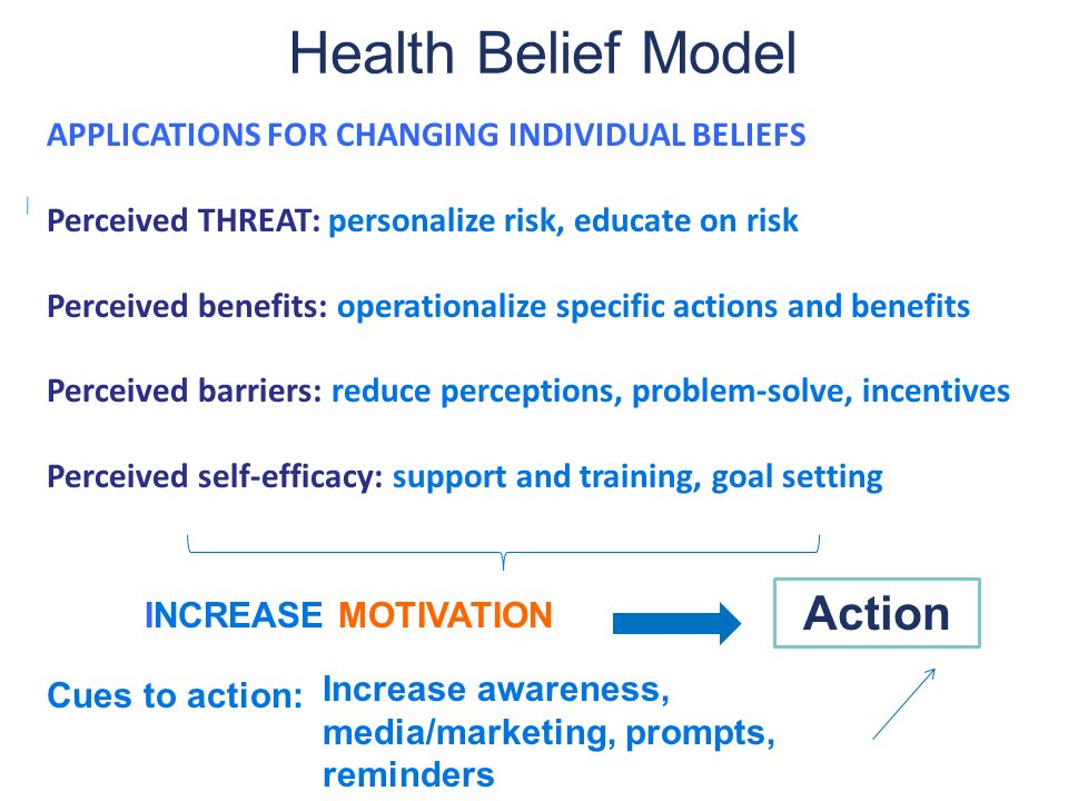 Health belief model breast cancer