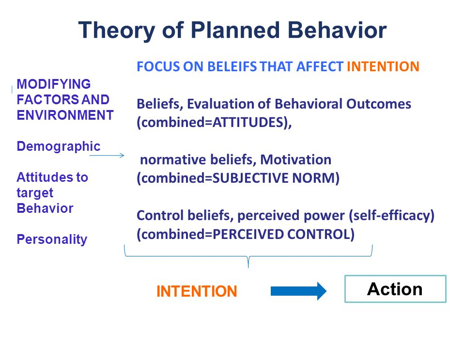 thesis theory of planned behavior The researcher of this paper will discuss the stages of behavior change according to the theory of planned behavior the theory of planned behavior focuses on.