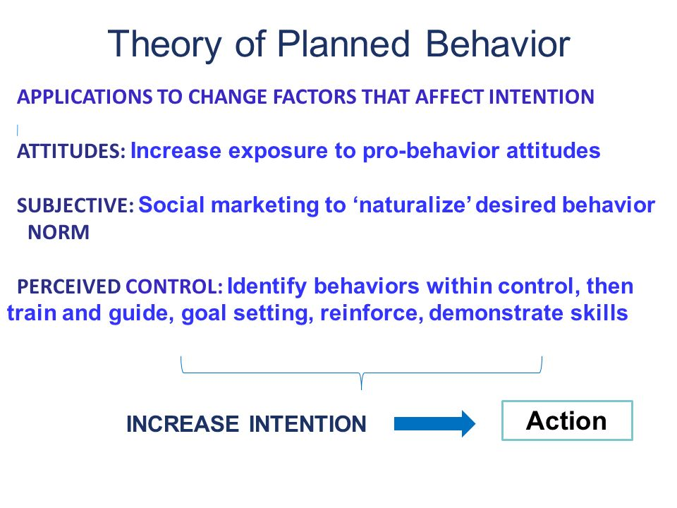 theories of health change behaviour Health behavior and health education theory, research, and dimensions of organizational change stage theory of organizational integrated behavior model.
