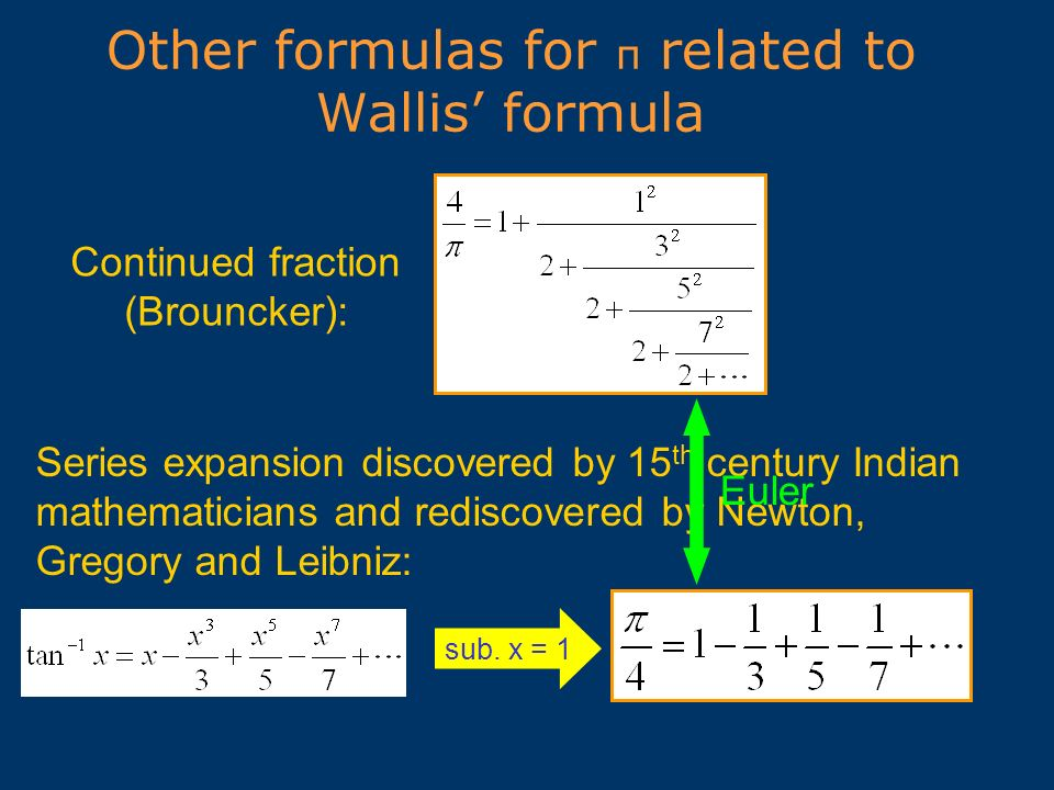Other formulas for π related to Wallis' formula