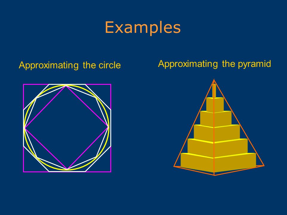 Examples Approximating the circle Approximating the pyramid