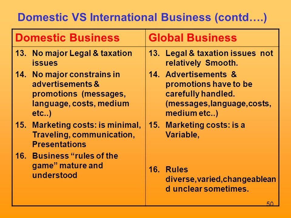 domestic vs international travel Domestic and international travel tips use common sense the key to safe traveling in any area is situational awareness distractions because of luggage, children .